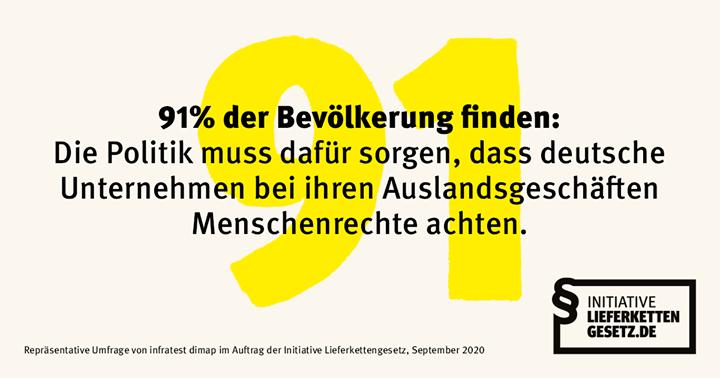 Seit Wochen posten wir immer wieder etwas zu einem deutschen Lieferkettengesetz. Warum das so wichtig ist, wird euch am Dienstag, 22. September von Fairtrade Deutschland erklärt. Das Online-Seminar ist kostenlosen und geht auf drei konkreten Punkten e...