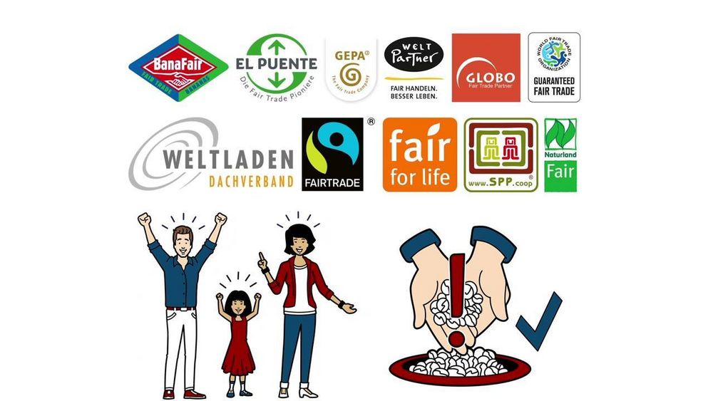 Wie erkenne ich fair gehandelte Produkte? Wer sind die Fair-Handels-Importorganisationen in Deutschland? Welche Produktsiegel gibt es? Das Forum Fairer Handel liefert Antworten ?