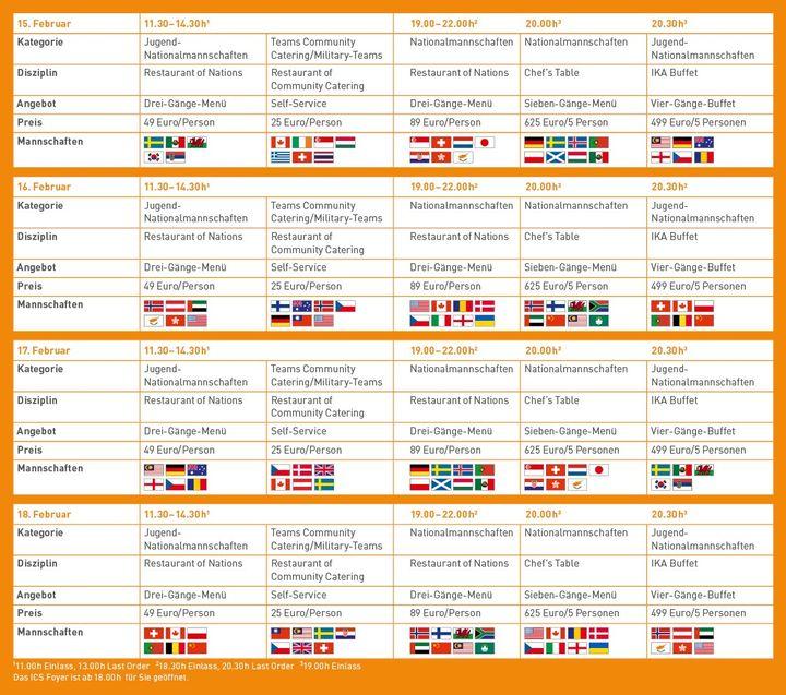 Noch immer keinen Plan von den IKA Culinary Olympics? Da hätten wir was für dich. ? #Besserwisser #Intergastra2020 #IKA2020 #dabeiseinistalles Verband der Köche Deutschlands e.V. (VKD) DEHOGA Baden-Württemberg MKN Chefs' Choice METRO Deutschland...